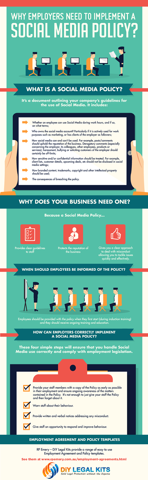 Social Media Policy Infographic - Click to see larger