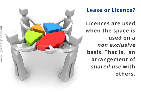 lease or licence