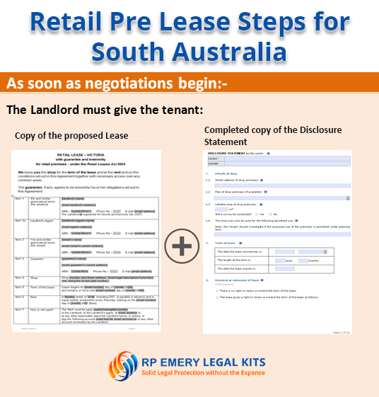 Retail LEase Timeline for South Australia
